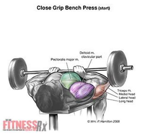 close grip barbell bench press fst функционально силовой тренинг revolutionize your