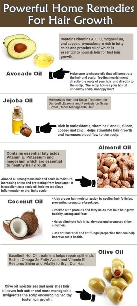powerful home remedies for hair growth hair