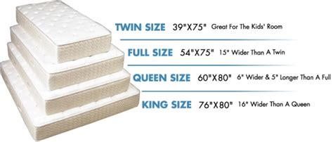 Difference Between And Mattress by Vs Size Bed Dimensions Image Gallery Photonesta