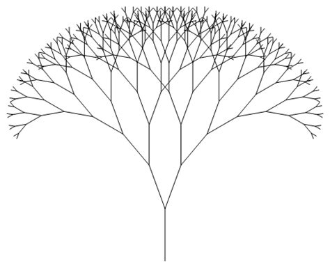 activity pattern znaczenie 23programs javascript tree fractal