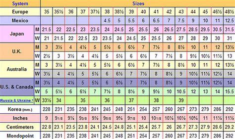 shoe size chart japan to us shoe size conversion table uk us eu japan korea russia mex