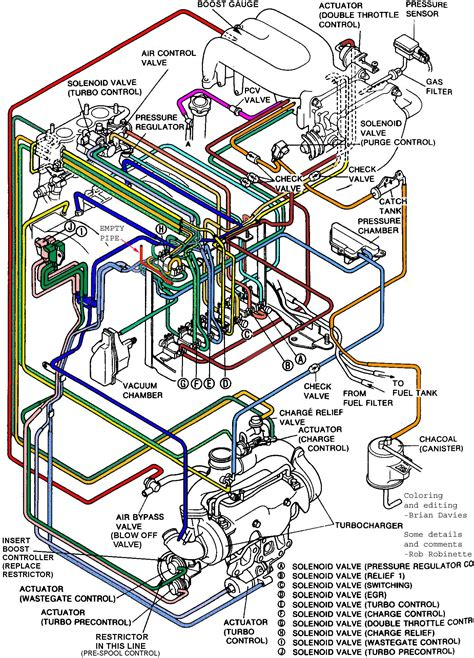 rx7 engine diagram rx7 free engine image for user manual