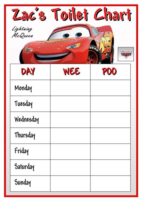 Toilet Reward Chart New Personalised Toilet Potty Reward Chart