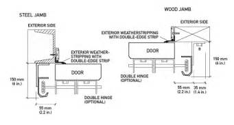 Overhead Door Detail Garage Door Framing Detail Quotes