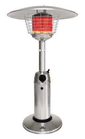 Tabletop Patio Heater Reviews Top 10 Best Patio Heaters In 2017 Reviews Listderful