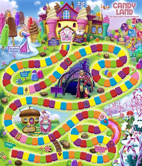 candyland board template candyland board template board the o