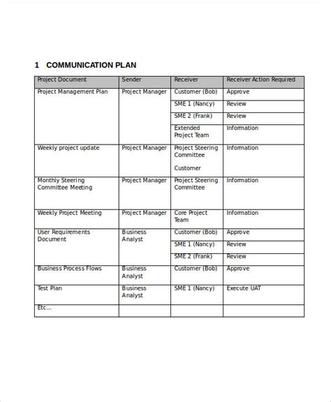 free communication plan templates 37 free word pdf