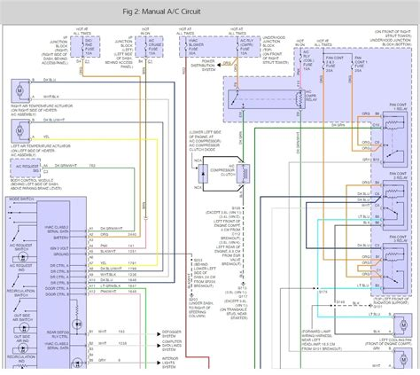 car wiring diagram blower blower switch diagram elsavadorla