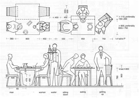 food court design standards pdf restaurant distances between chairs and tables for having