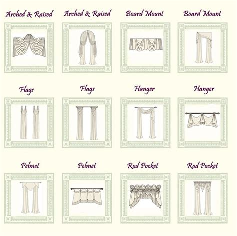 trendy curtains and drapes designer swags valances high end swags valances