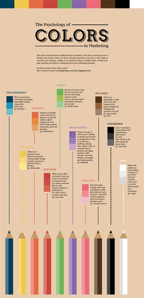 psychological effects of color the psychology of color and your brand infographic