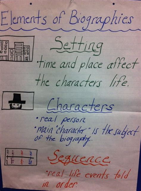 autobiography anchor chart anchor charts pinterest biography anchor chart literacy pinterest