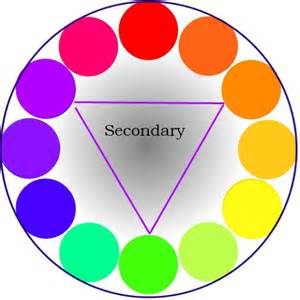 what is a secondary color colors kalabharati org school of and arts