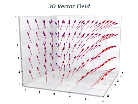 neon vector fields butterfly