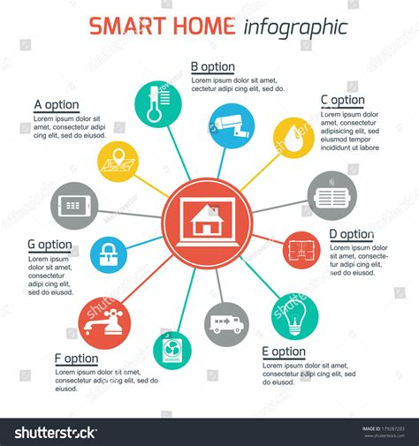 smart home automation technology infographics utilities