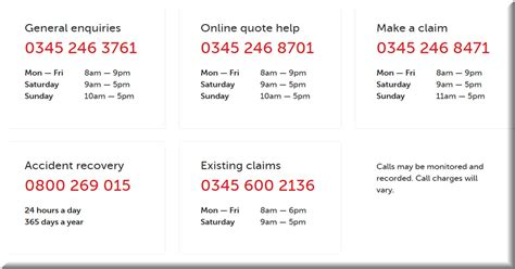Direct Line Customer Service Contact Number: 0843 837 5431