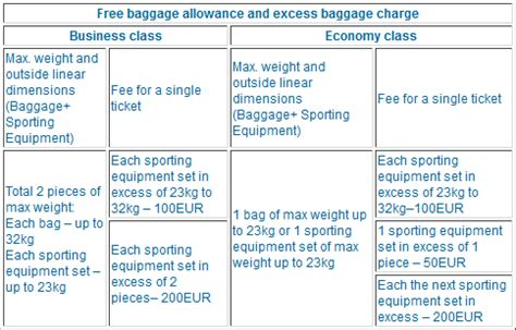united baggage allowance international united airlines baggage fees