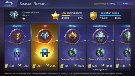 mobile legends rank season 5 ranked rewards and 2018 mobile legends