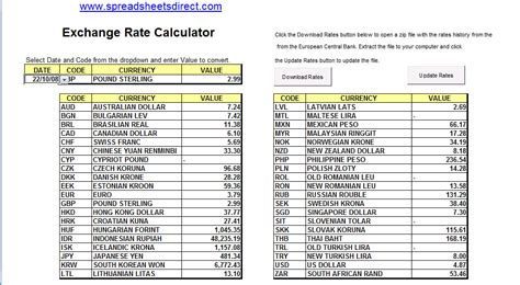 calculator rate www forex exchange rates calculator fipocuqofe web fc2 com