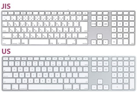 us keyboard layout tilde macos how to swap windows using jis keyboard ask different