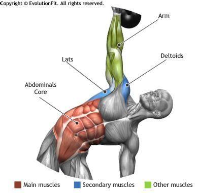 abdominals windmill kettlebell self improvement exercise fitness workout