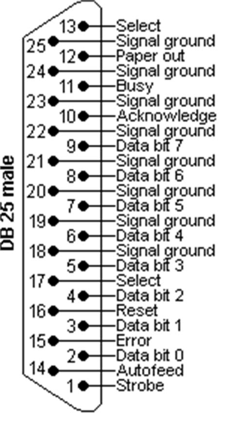 Computer Connection Diagram