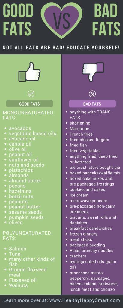 healthy fats vs unhealthy fats vs bad fats educate yourself on healthy fats vs