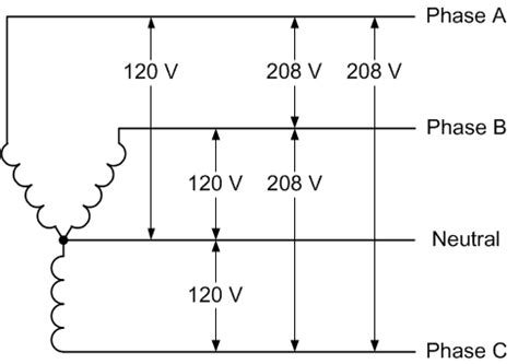 single phase 208v wiring diagram get free image about
