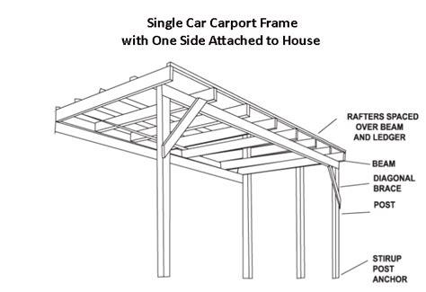 Carport Dimensions by Single Car Carport Dimensions Search Carports