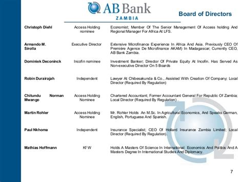 ab bank ab bank zambia