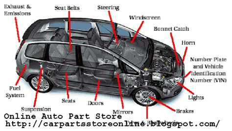 Auto Karosserieteile by Car Parts Store