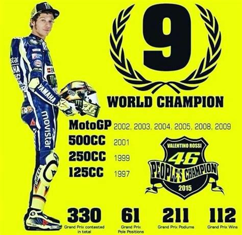 Poster Pop Kayu Valentino Vr46 42 best images about vr 46 on cars racing and