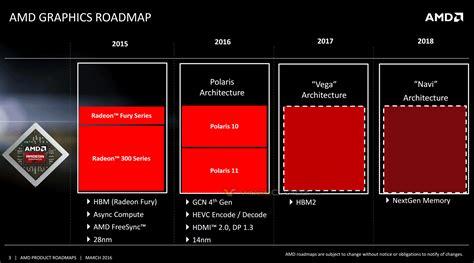 Vga Amd 2018 amd s official gpu roadmap for 2016 2018 videocardz