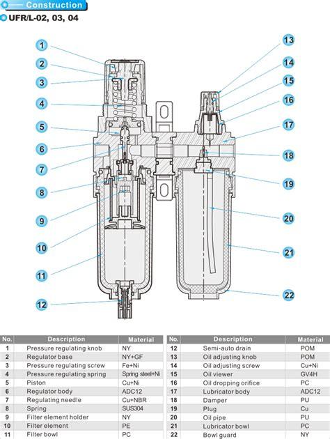 air pressure regulator diagram nufrl series pneumatic frl unit shako filters regulators