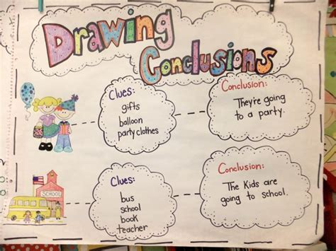 Drawing Conclusions by Miss Kindergarten Lessons From The