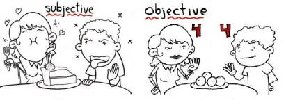 ethics what exactly do objective and subjective