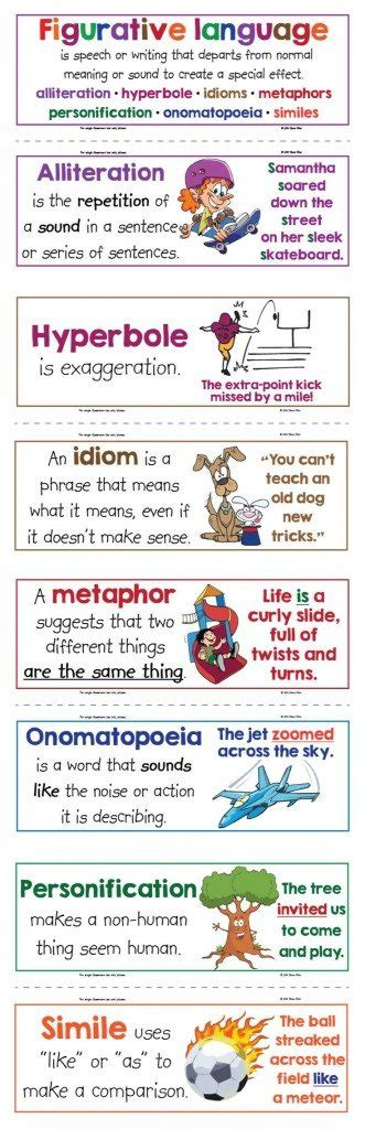 printable personification poster free printable figurative language anchor chart