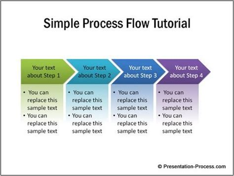 how to create a workflow chart simple process flow diagram in powerpoint