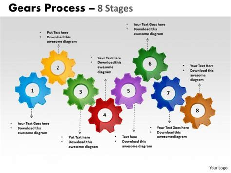 process template powerpoint powerpoint template gears powerpoint template process