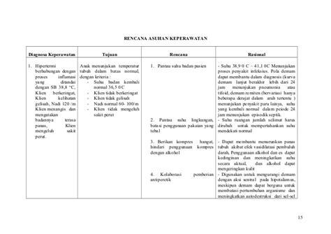 contoh format askep gawat darurat askep hipertermi akper pemda muna