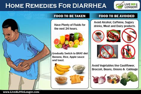 10 home remedies for diarrhea in adults