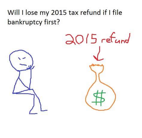 if i file bankruptcy can i buy a house will i lose my 2015 tax refund if i file bankruptcy first robertspaynelaw com my