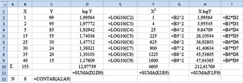 metodo de minimos cuadrados ejemplos resueltos funciones cubos 2015