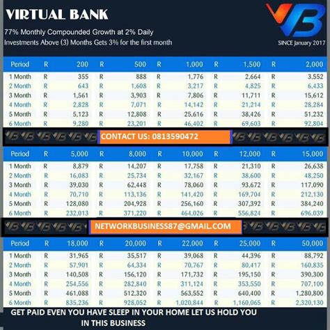 virtuale banking how to join bank bank business opportunity