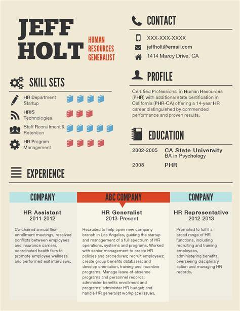 cota resume