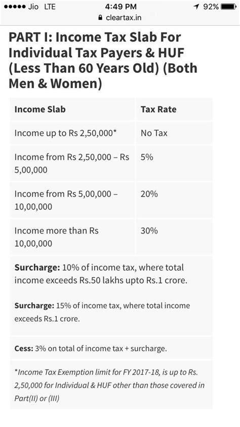 hra comes under which section of income tax my yearly salary is inr 700000 how much is the income tax