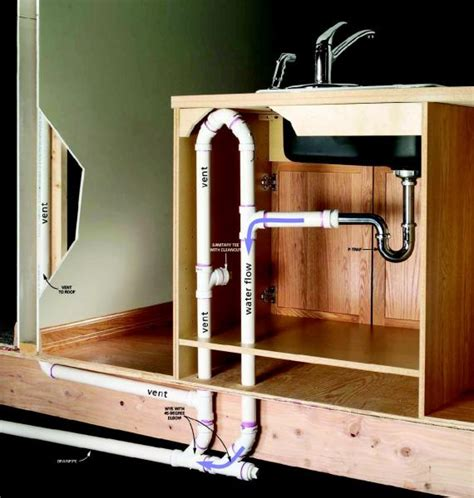Plumbing For A Dishwasher by Draining Venting A Dishwasher Without A Sink