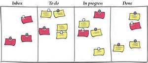 Draw Room Layout agile pulse model activity plan parmatur