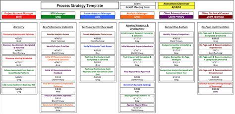business plan template google docs schedule template