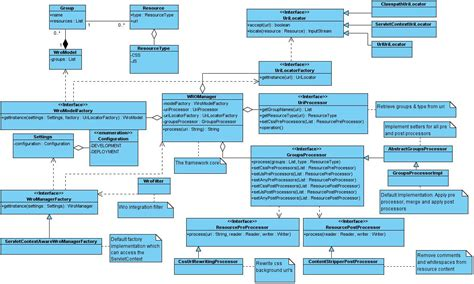diagramme classe java diagram java classes image collections how to guide and